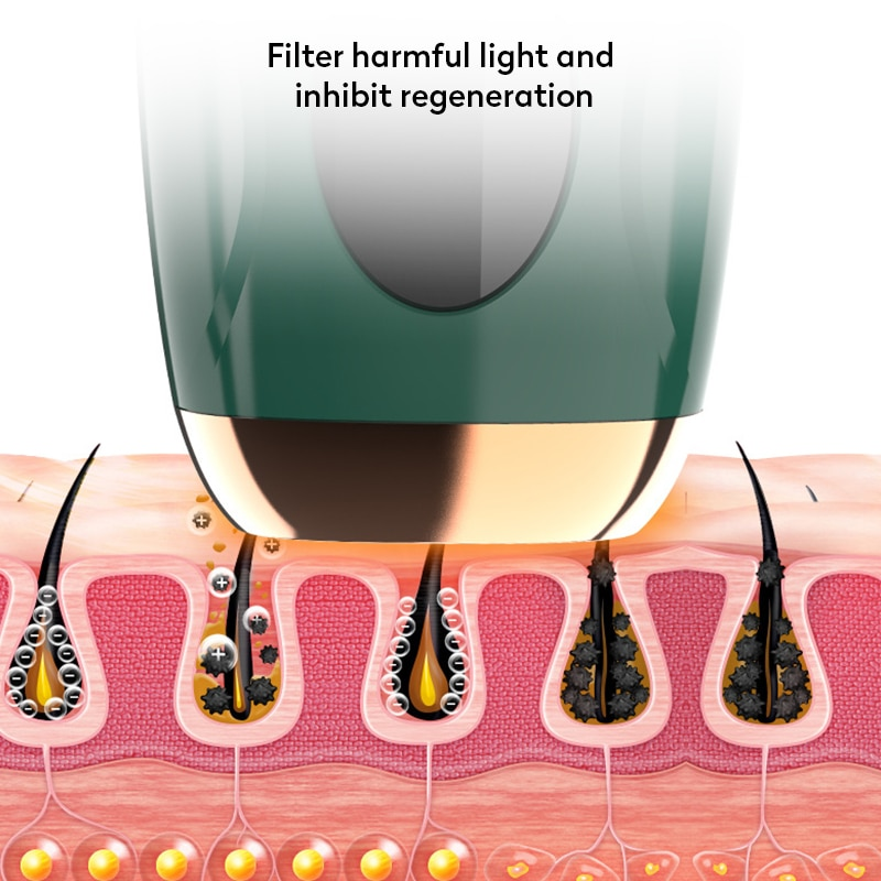 Laser Hair Removal 990000 Flash Light Epilator for Women Remove Hair Permanently Pulses LED Epilator IPL Hair Removal Epilator enlarge