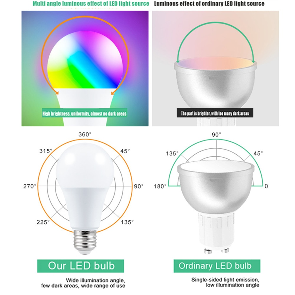 Smart Light Bulb LED RGBCW Color Changing Bulb With Remote Super Bright E27 Bulbs For Home Stage Party Bedroom Hotel
