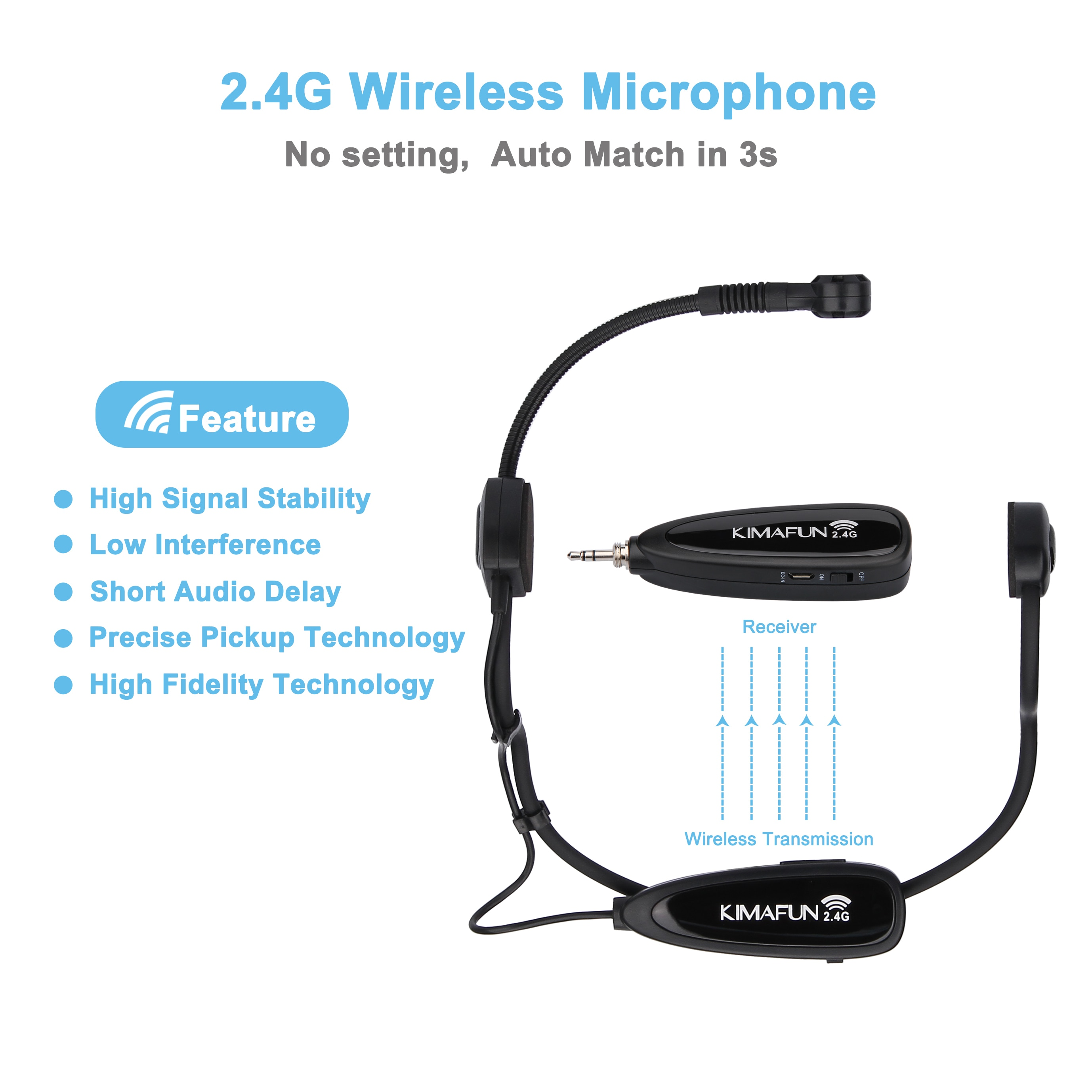KIMAFUN Wireless Headset Microphone System for iPhone,DSLR Camera,PA Speaker,Youtube,Podcast,Video Recording,Conference,Vlogging enlarge