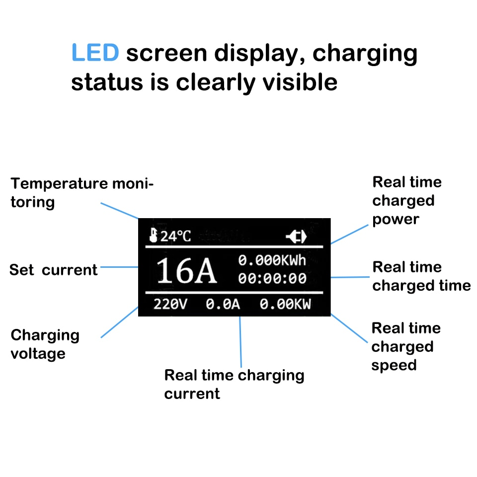 Electric Vehicle Power Supply Equipment Charging Cable Portable Charger Type2 16A EU Plug 5M Control Cassette Display Adjustable enlarge