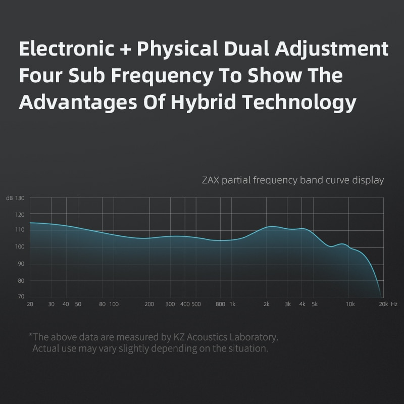 KZ ZAX Headset 16 Units HIFI Bass In Ear Monitor Hybrid technology Earphones Noise Cancelling Earbuds 7BA+1DD Sport Headphones enlarge