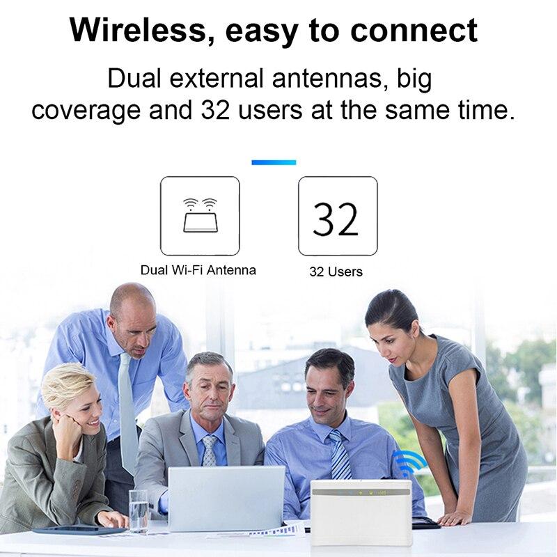 Wireless CPE100 4G Wifi Router Portable Gateway FDD TDD LTE WCDMA GSM Global Unlock External Antennas SIM Card Slot WAN/LAN Port enlarge