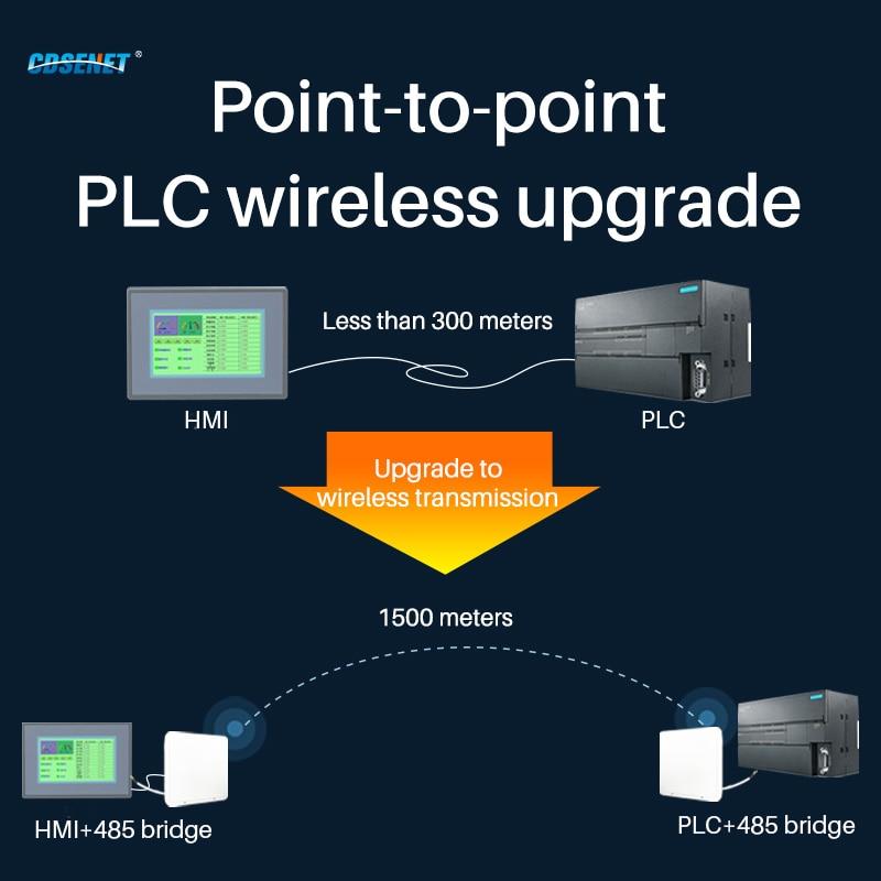 2.4GHz RS485 Wireless Radio Station Network Bridge Full Duplex 12dBm CDSENET E92-DTU(2G4HD12) Transceiver Transmitter Receiver enlarge