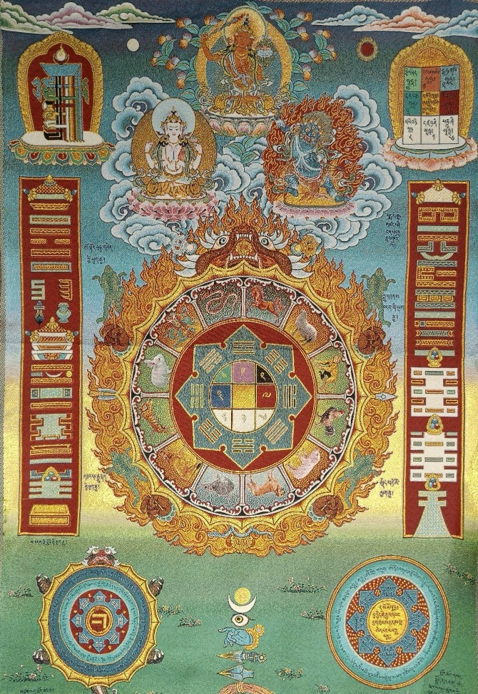 ibet antique buddha meditation thangka silk brocade tibetan buddha 36 Tibet Tibetan Embroidered  Cloth Silk Buddhism Manjuist Nine Palace Eight Diagrams Tangka Thangka Mural Buddha Home Decor