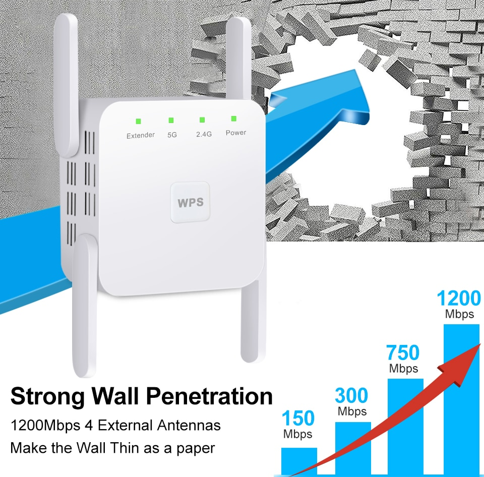 Лидер продаж, мини-усилитель Wi-Fi 2,4G/5G, 4 антенны, Wi-Fi репитер, AC 1200 Мбит/с, усилитель сигнала Wi-Fi, расширитель маршрутизатора дальнего действия