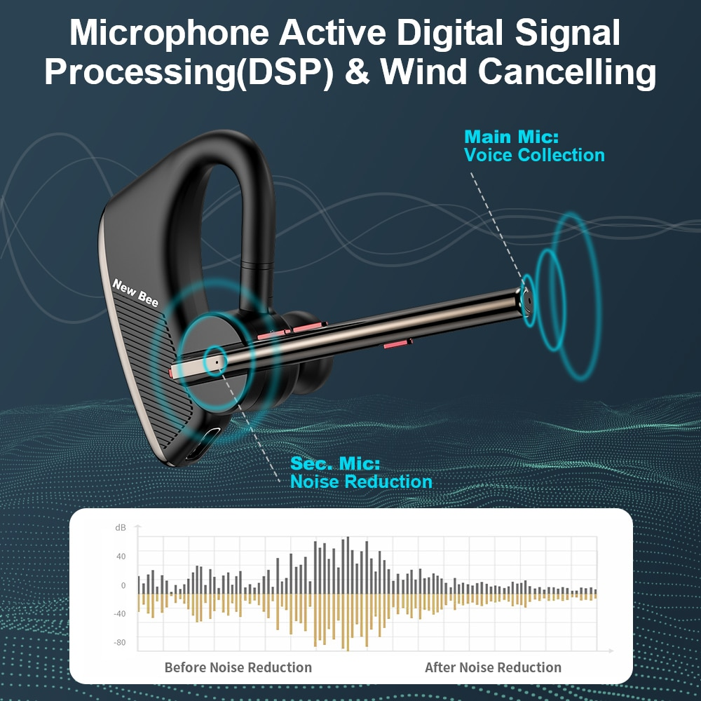 New Bee M50 Earphones Bluetooth 5.2 Headset Wireless Headphones with Dual Mic Earpiece CVC8.0 Noise Cancelling Hands-free enlarge