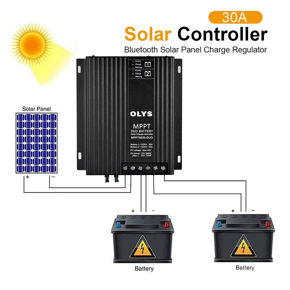 جهاز تحكم يعمل بالطاقة الشمسية 12 فولت/24 فولت المزدوج بطارية شاحن بالطاقة الشمسية تحكم وحدة بلوتوث تحكم مع محول بلوتوث والتطبيق