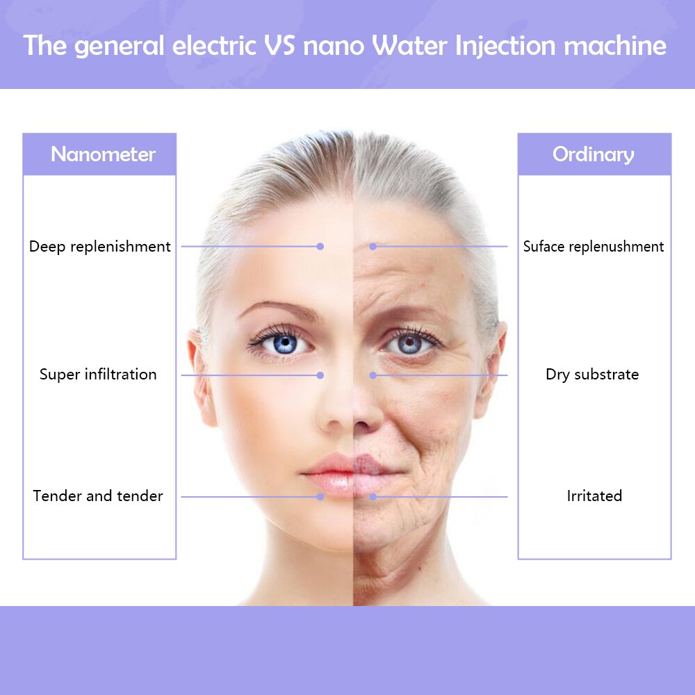 Portable Smart Injector Water Mesotherapy 2 In 1 Hydra Injector  Use Meso Guns Derma Pen Injection  Facial Treatment Machine enlarge