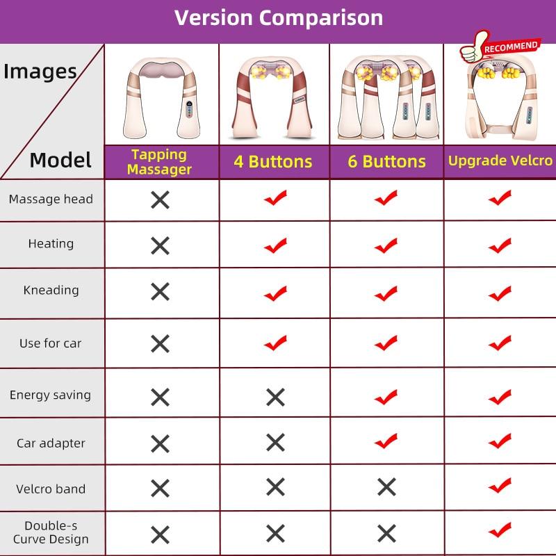 JinKaiRui U Shape Electrical Shiatsu Body Shoulder Neck Massager Back Infrared 4D kneading Massage Car Home Best Gift HealthCare enlarge