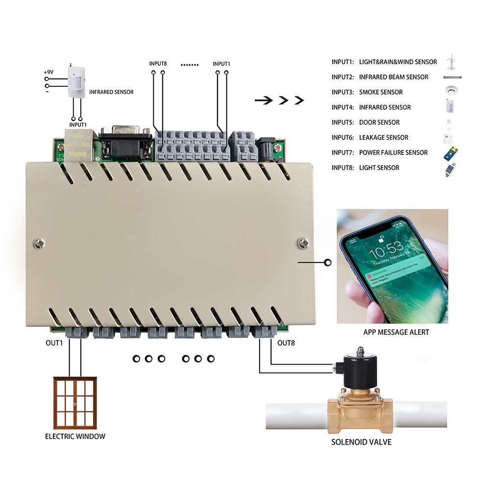 wired Water Leak sensor detector water immersion probe water level detection for kc868-h8 h32 smart home control alarm system enlarge
