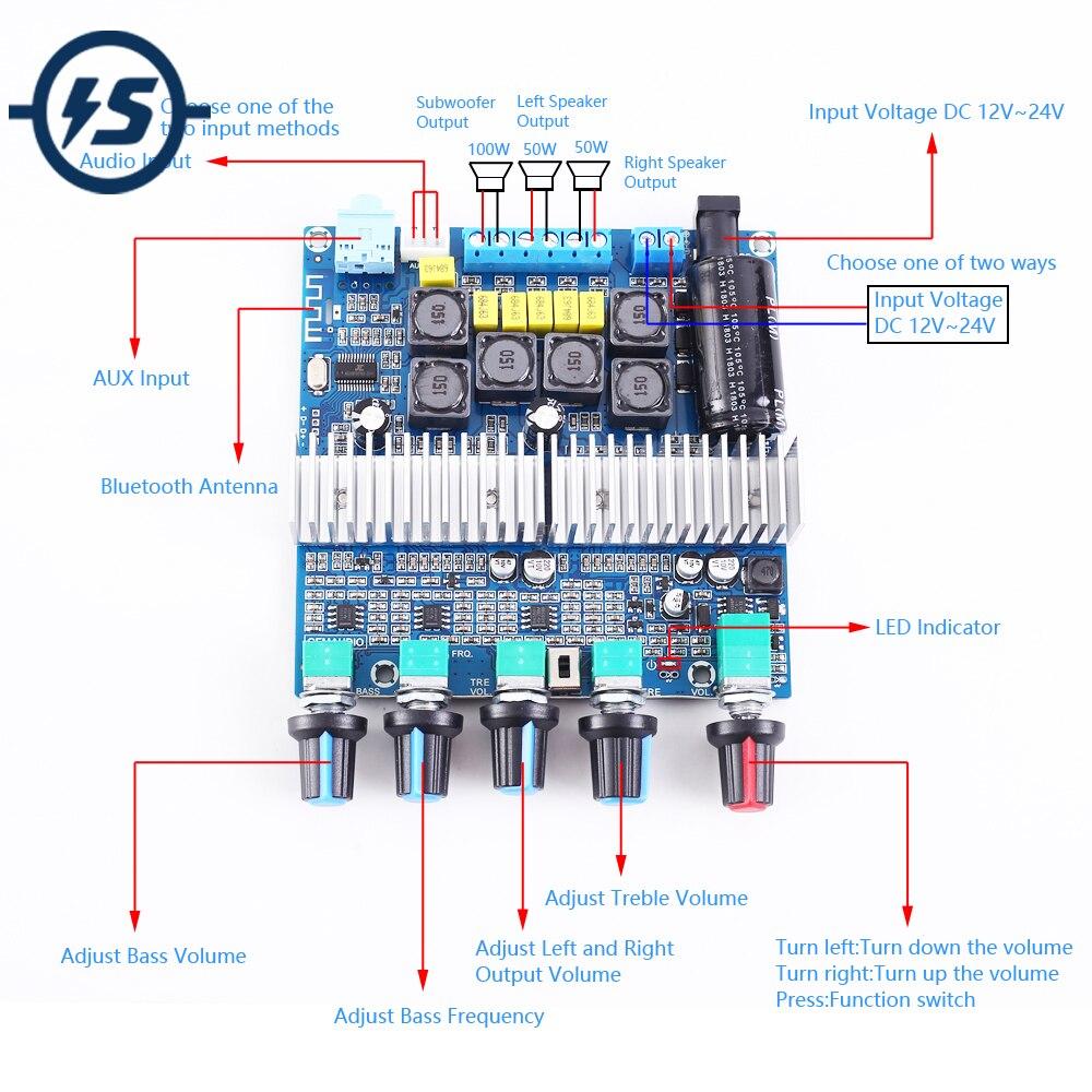 TPA3116-مضخم صوت استريو 5.0 ، وحدة مضخم صوت ، مستقبل صوت ثنائي القناة ، 50 واط 50 واط 2.1 واط تيار مستمر 12 فولت 24 فولت ، بلوتوث 100