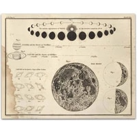 witchcraft supplies metal tin signs vintage wall decor for astronomers and space exploration enthusiasts metal poster 8x12 inch