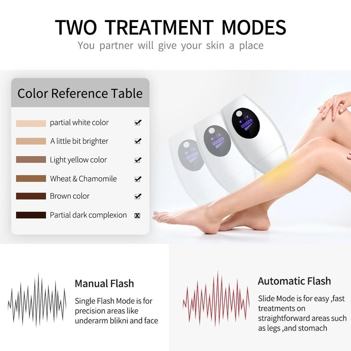 Mini 600000 Flash Permanent Laser Epilator LCD Electric Laser IPL Hair Removal Machine Women Professional Painless Epilator enlarge