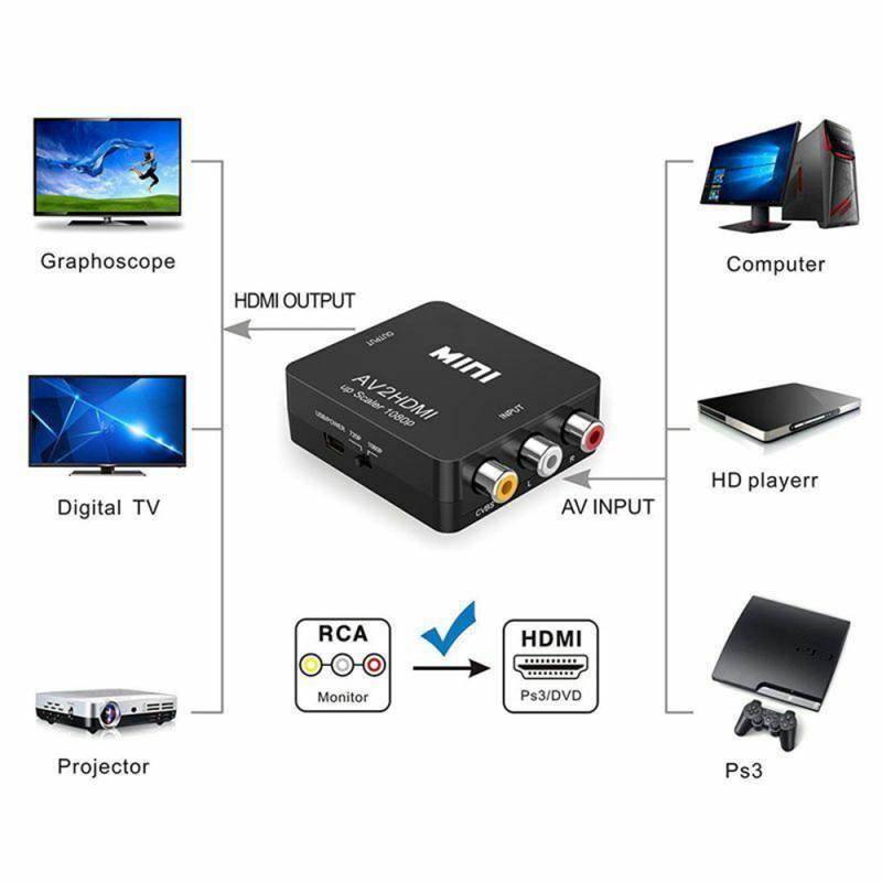 Rca para hdmi adaptador 3 rca conversor hdmi adaptador de cabo cvbs vídeo composto áudio 1080p aux adaptadores acessórios para tv av pc
