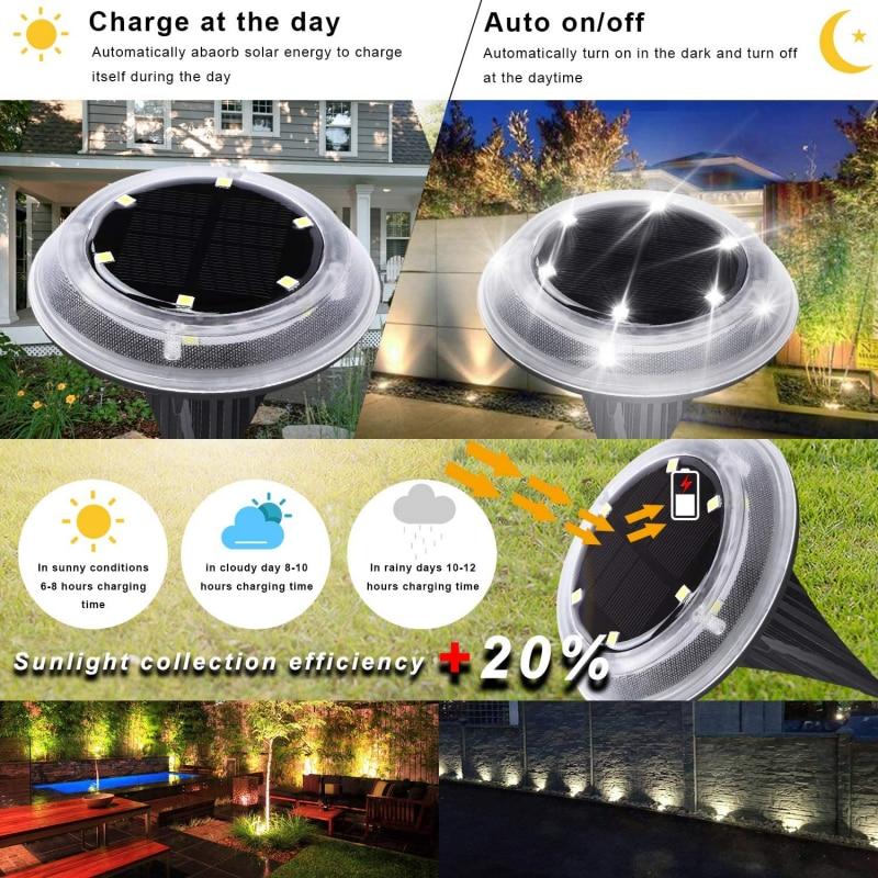 4Pack Solar Ground Lights Outdoor Solar Disc Lights Waterproof Solar Garden Lights For Pathway Lawn Yard Roads Walkway Driveway enlarge