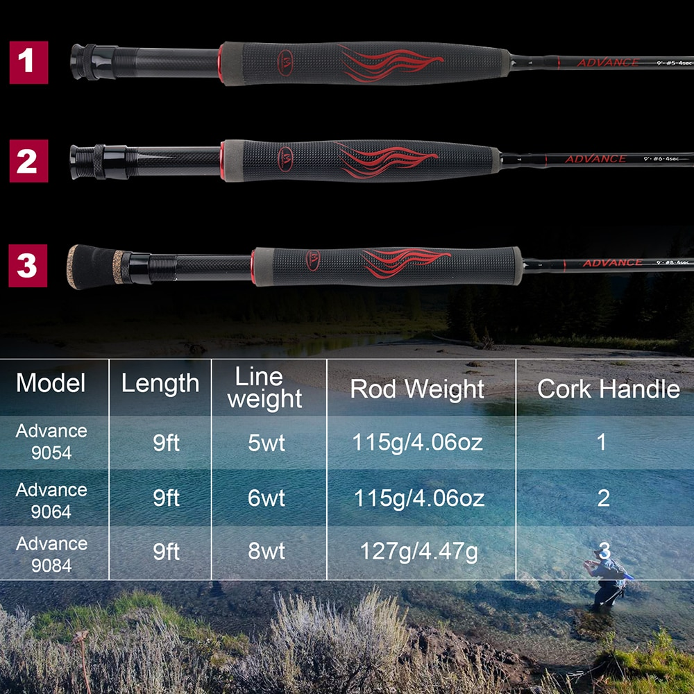 Maximumcatch Advance Fly Fishing Rod 5/6/8wt 9FT Super Light Fast Action Flexible Resins Handle with Cordura Tube Fishing Pole enlarge