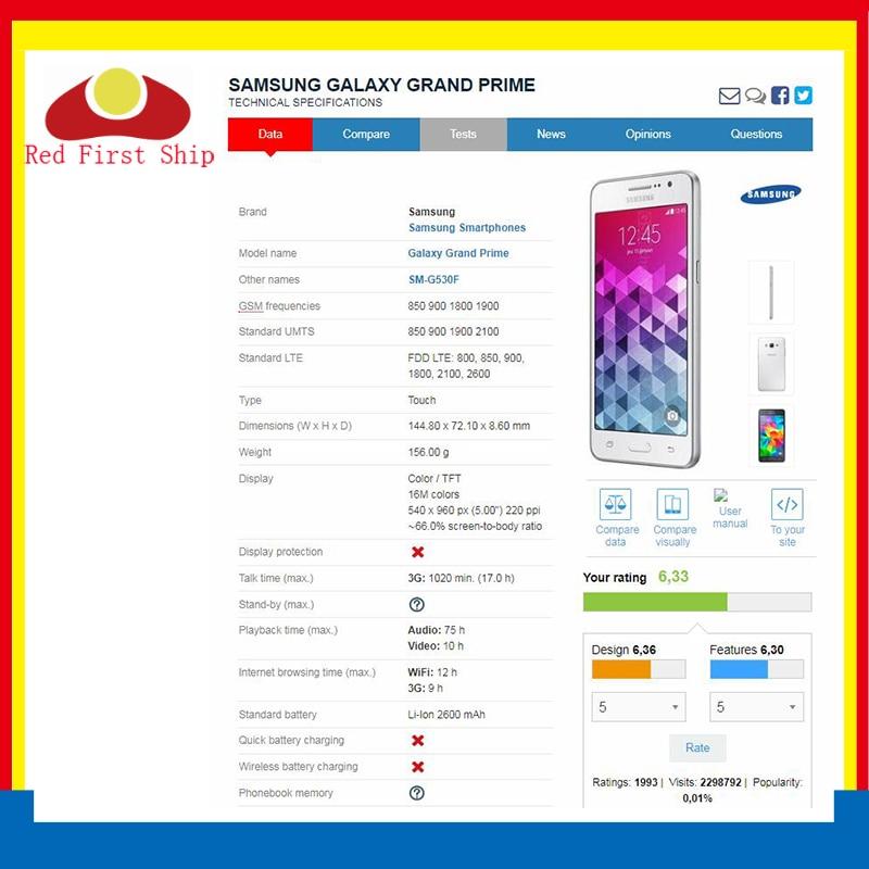 10Pcs/lot For Samsung Galaxy Grand Prime G530 G530F G530H G531 G531F LCD Display Screen Monitor Module SM-G530H SM-G530F LCD enlarge