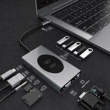 USB 3.0 type-c Hub vers HDMI adaptateur 4K Thunderbolt 5 USB C Hub avec TF SD lecteur Slot PD pour MacBook Pro/Air 2020