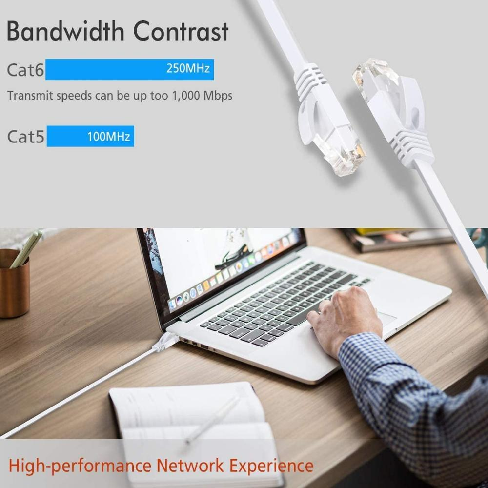 KIMPOK CAT6 Flat Ethernet Cable RJ45 Lan Cable Networking Ethernet Patch Cord CAT 6 Network Cable For Computer Router Laptop enlarge