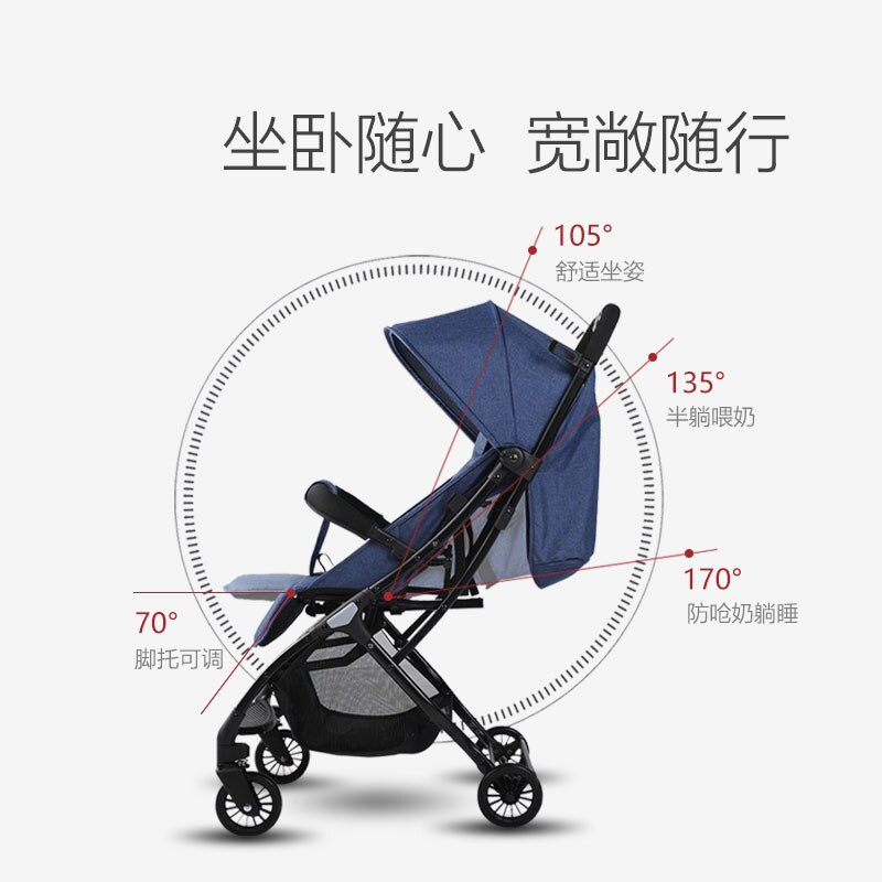 New Foldable Stroller with Trolley Lightweight Stroller Can Sit Reclining Stroller Four-wheeled Stroller Multifunction Stroller enlarge