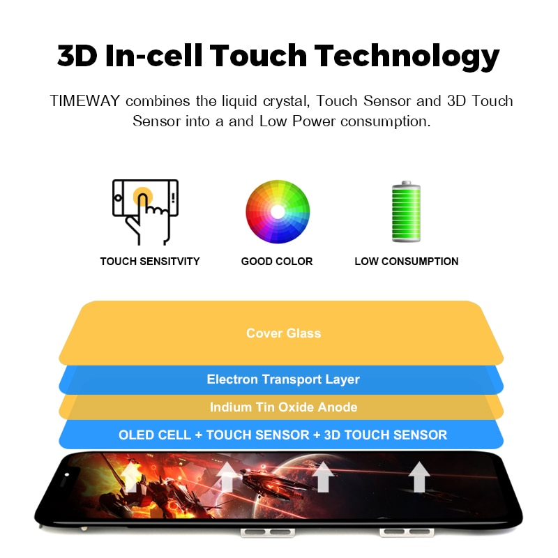 1PC For iPhone X OEM OLED TFT LCD With 3D Touch For iPhone XS/XS Max/XR Display Digitizer Assembly Replacement For iPhone 11 LCD enlarge