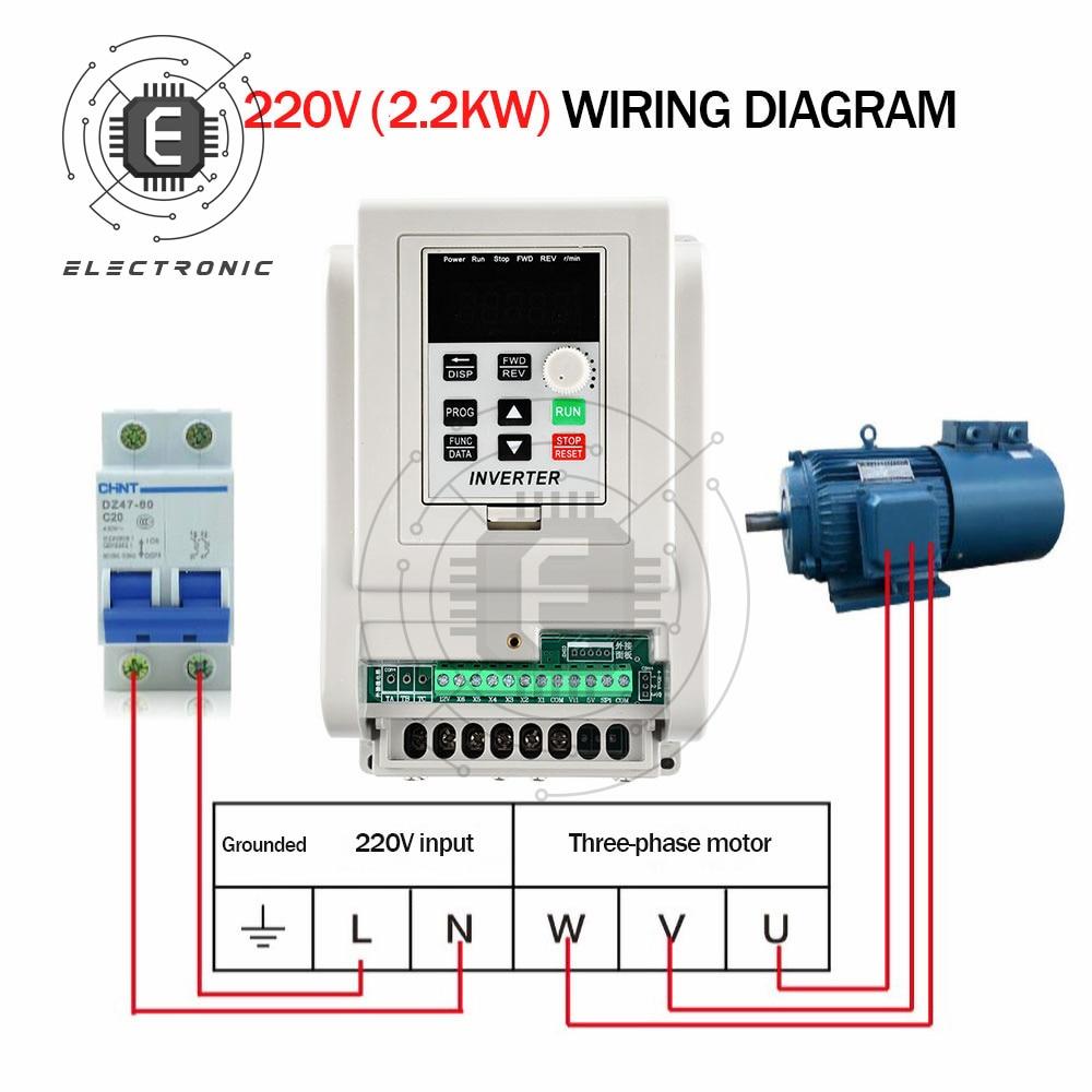 220V 0.45KW 0.75KW 1.5KW 2.2KW 4KW واحد محول مرحلي VFD 2hp 3hp عاكس التردد تحويل التردد محرك المغزل سرعة