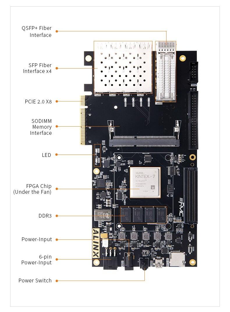 ALINX AX7325: XILINX Kintex-7 K7 XC7K325 PCIE Accelerator Card FPGA Board enlarge