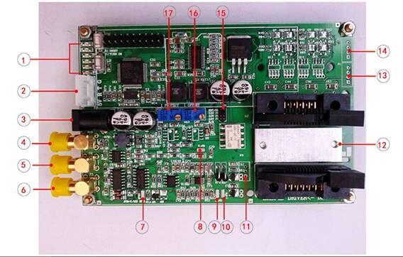 L0116 سائق ليزر أشباه الموصلات DFB VCSEL LD سائق قابل للتعديل درجة حرارة ثابتة يمكن السيطرة عليها الحالية