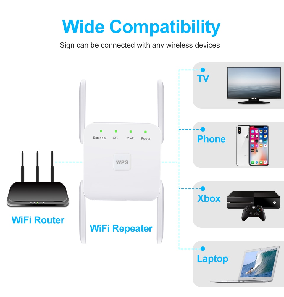 Wifi Repeater 5Ghz Wifi Extender 5G Wifi Amplifier AC 1200Mbps Router Wi fi Booster 2.4G 5ghz Wi-Fi Signal Wireless Repiter enlarge