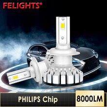 2 Pcs Super Mini LED Headlight With Philips Chips H1 H3 H4 H7 H11 9005 9006 9012 Hir2 Auto Bulb Headlamp 6000K 24V Car LED Light