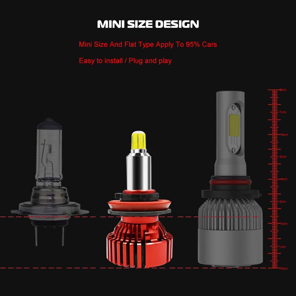 Купить с кэшбэком 18000LM 8 Sides Canbus H7 LED Headlight H4 Turbo H1 9005 HB3 9006 HB4 LED H8 H11 Bulb 6500K Lamp 360 degree diode Auto Fog Light