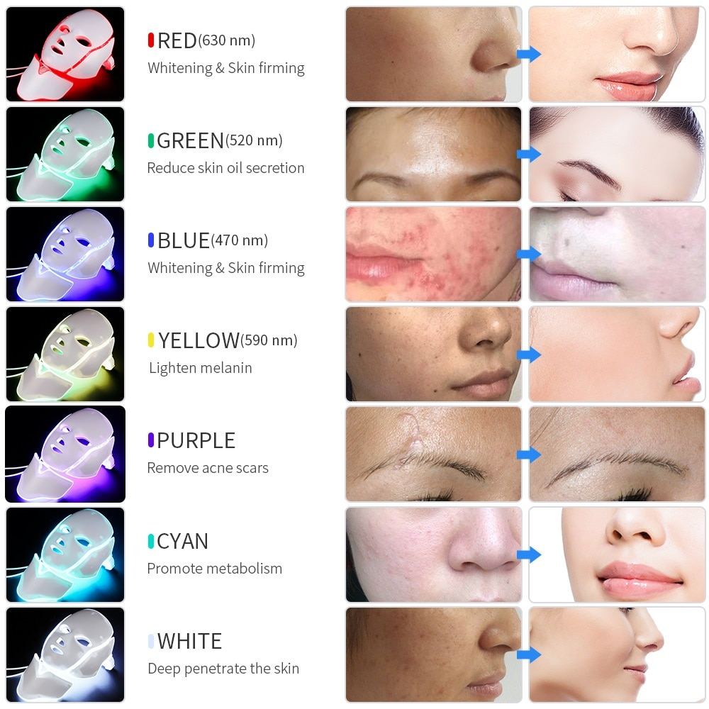 Foreverlily 7 Colors Photon Facial Beauty Mask Skin Rejuvenation LED Light Mask With Neck Anti-Acne Treatment Anti-Aging SPA enlarge