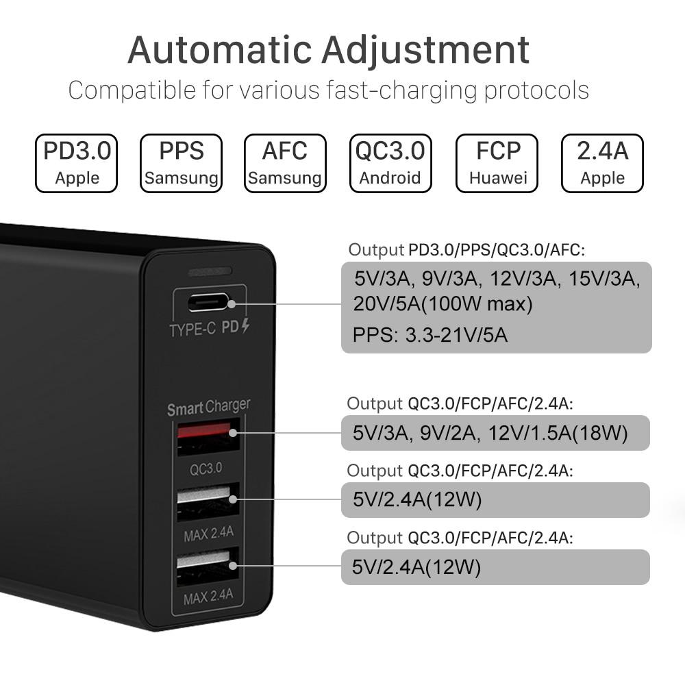 Адаптер питания URVNS, 100 Вт, 4 порта USB C, PD 100 Вт/87 Вт/65 Вт/45 Вт/30 Вт/18 Вт, Тип C, быстрое зарядное устройство для Macbook Pro 13/15/16, iPhone 8 11 XS XR-1