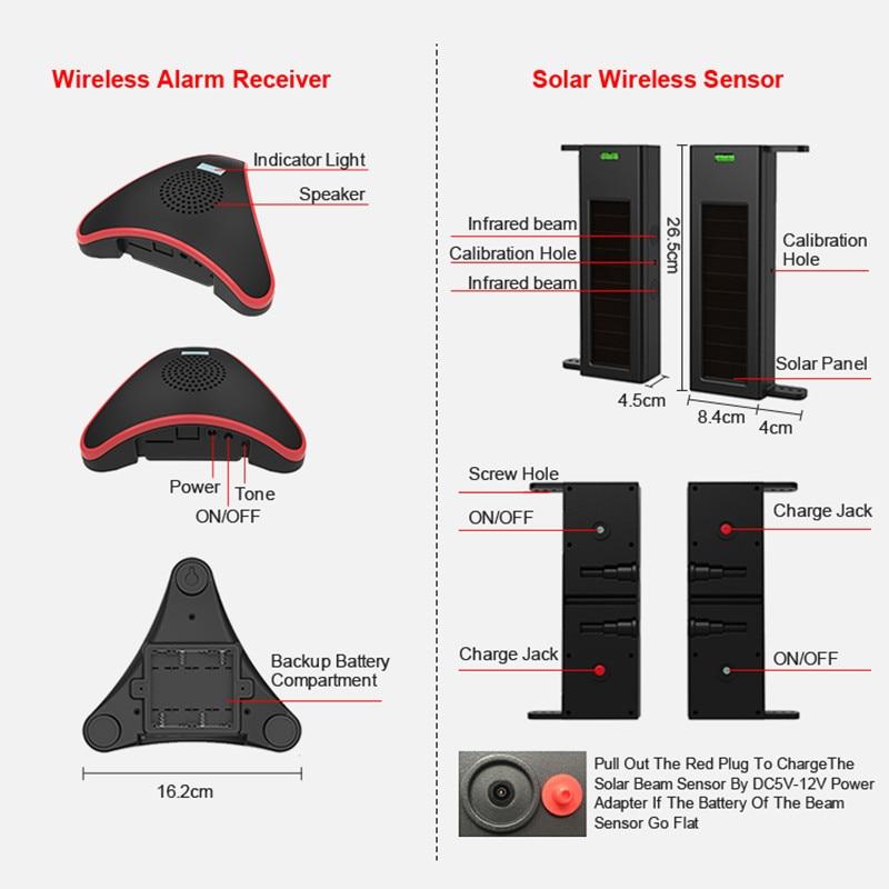 HTZSAFE Solar Beam Sensor Driveway Alarm System-400 Meters Wireless Range- 60 Meters Sensor Range-DIY Home Security Alerts enlarge