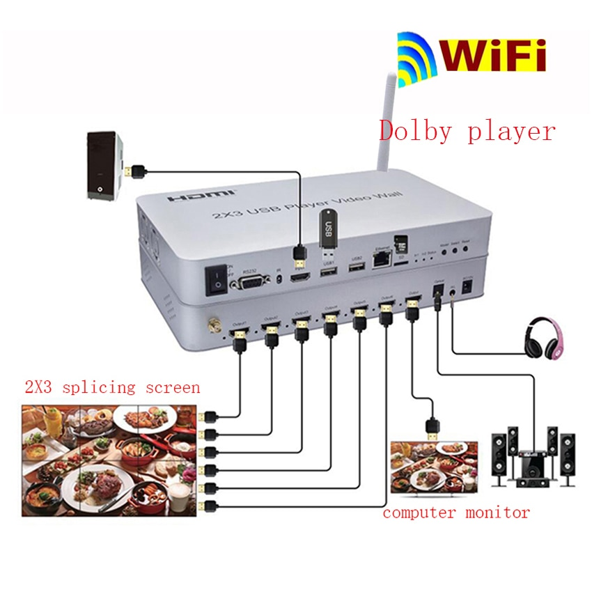 2x3 Splicer 2x2 3x3 Splicing Display Processor HDMI USB Player Video Wall Controller Audio Extraction RJ45 Ethernet WIFI RS232 enlarge