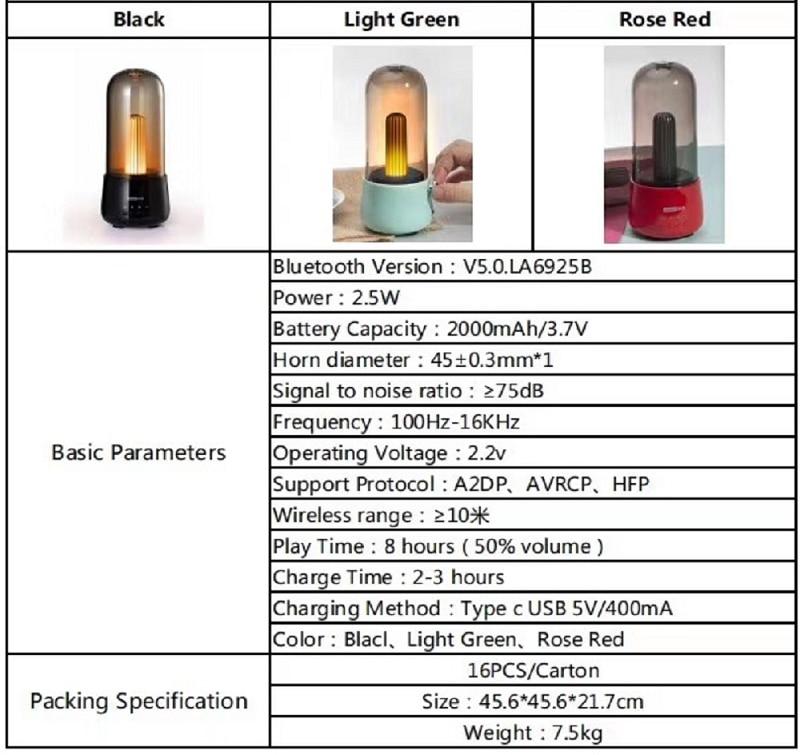 Leno Candlelight Bluetooth Speaker Lamp Portable Outdoor Loudspeaker Box Wireless Radio Music Player FM TF Gift Ultra-light enlarge