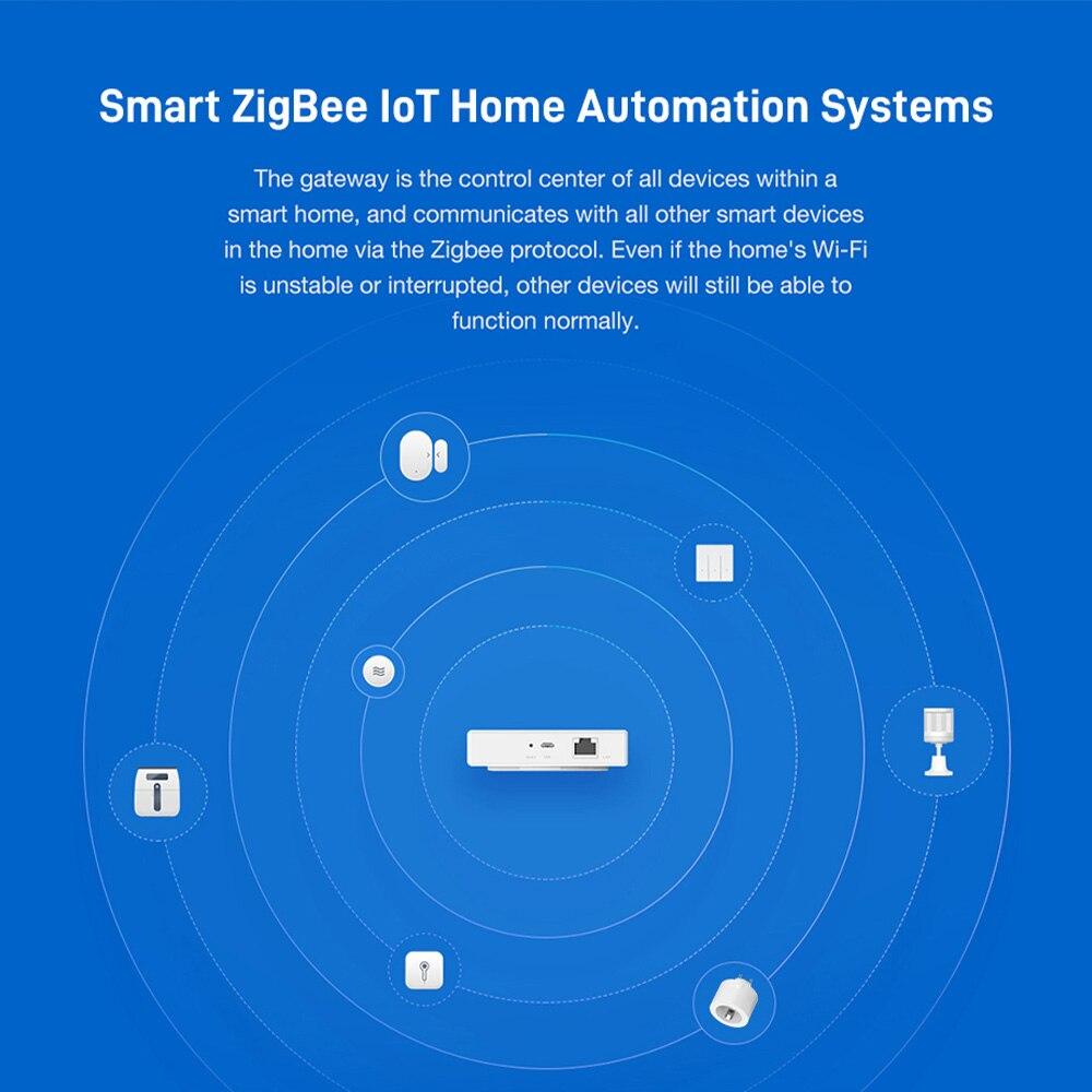 Tuya Zigbee Alarm Kit Smart Home PIR Detector Door Sensor Temperature & Humidity Sensor ZigBee Home Security Alarm System enlarge