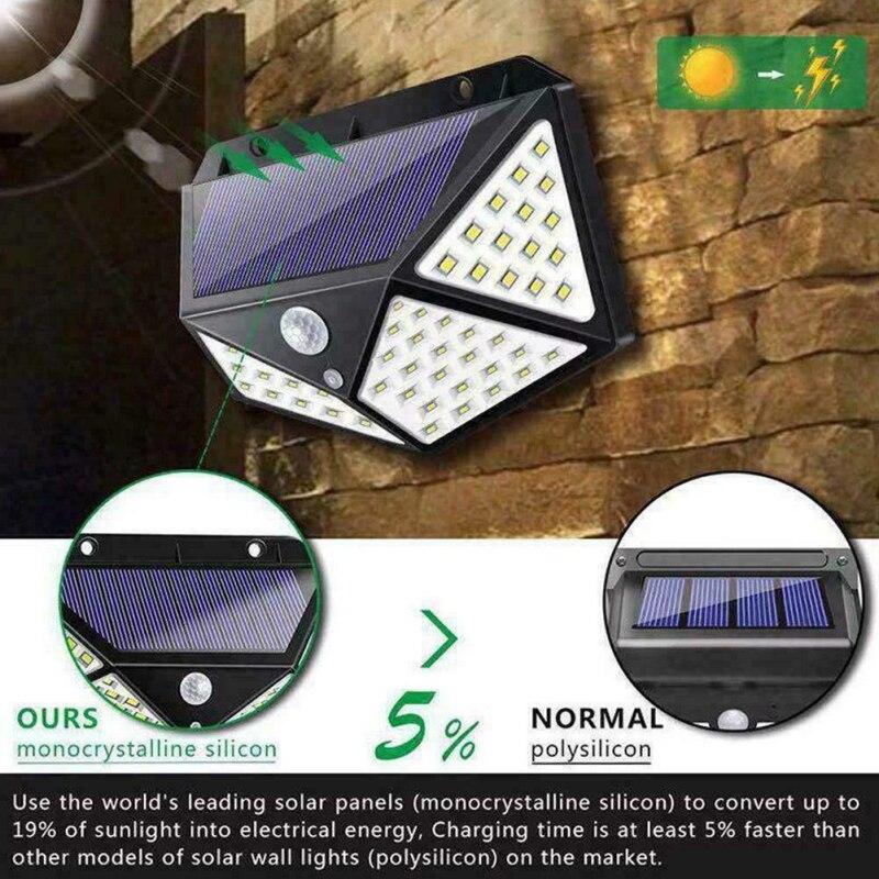 4/2/1 Uds. Solar Powered Sunlight luz impermeable 100 LED lámpara exterior PIR Sensor de movimiento iluminación de pared Solar Powered para jardín