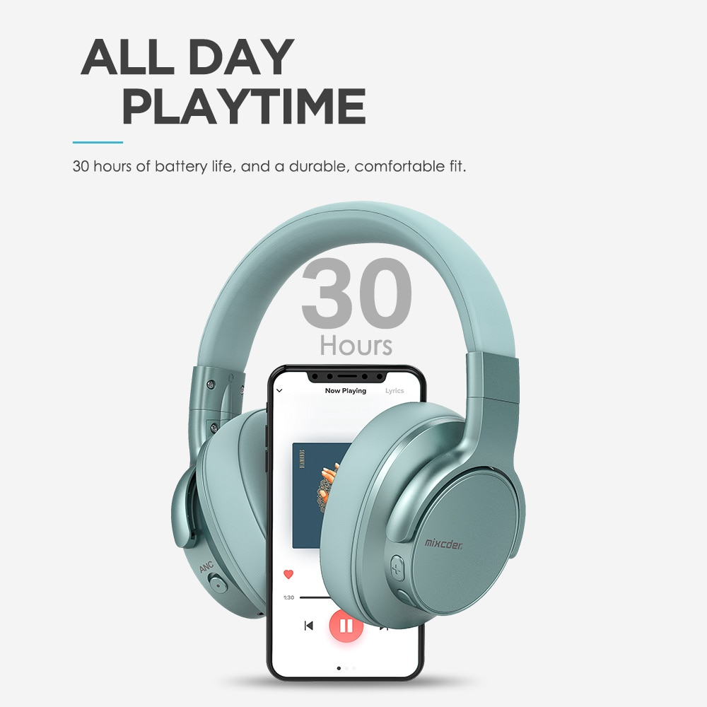 Mixcder E7 Active Noise Cancelling Bluetooth Headphones 5.0 25 Hours Play time Fast Charge with Mic Stereo Wireless Headphone enlarge