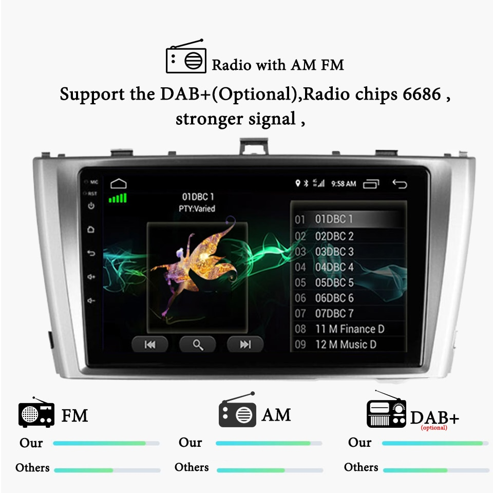 For Toyota Avensis 2008 2009 2010 2011 2012 2013 2014 2015 Car Radio Multimedia Video Player Navigation GPS Android 10.0 DVD