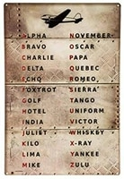 vintage style metal tin sign 8x12inch pilot code aviation phonetic alphabet wall decoration poster home bar restaurant garage