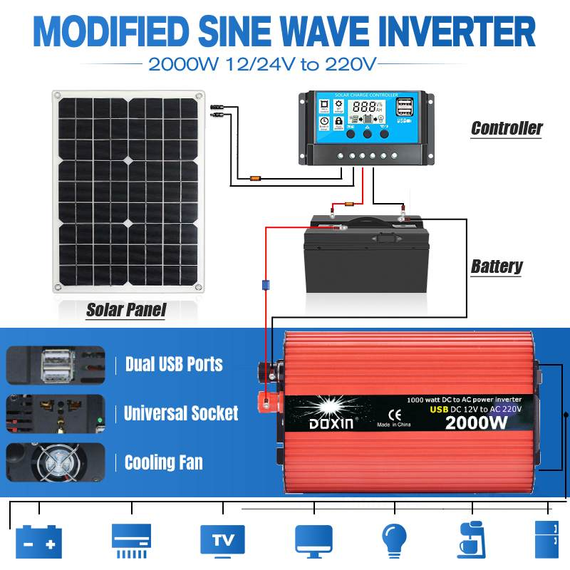 Solar Panel Kit Complete 25W Solar Panel 2000W Modified Sine Wave Inverter 30A Controller Power Generator Battery Charger System