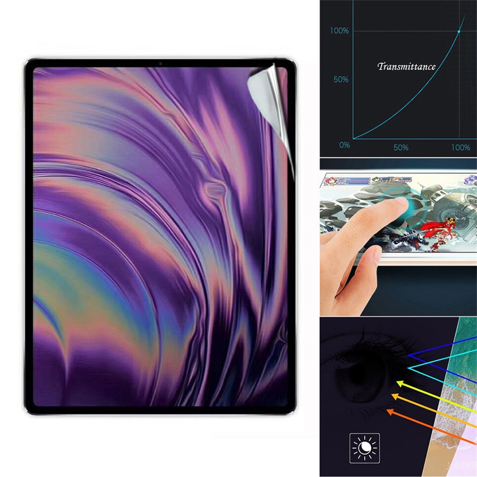 Clear Soft Hydrogel Film Screen Protector Transparent Explosion-proof Tablet Accessories For Ipad Pr