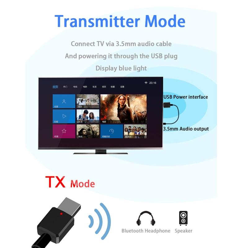 Transmisor Bluetooth 5,0 Receptor inalámbrico de Audio USB 3,5mm 2 en 1 Adaptador AUX Bluetooth para TV Spotify PC