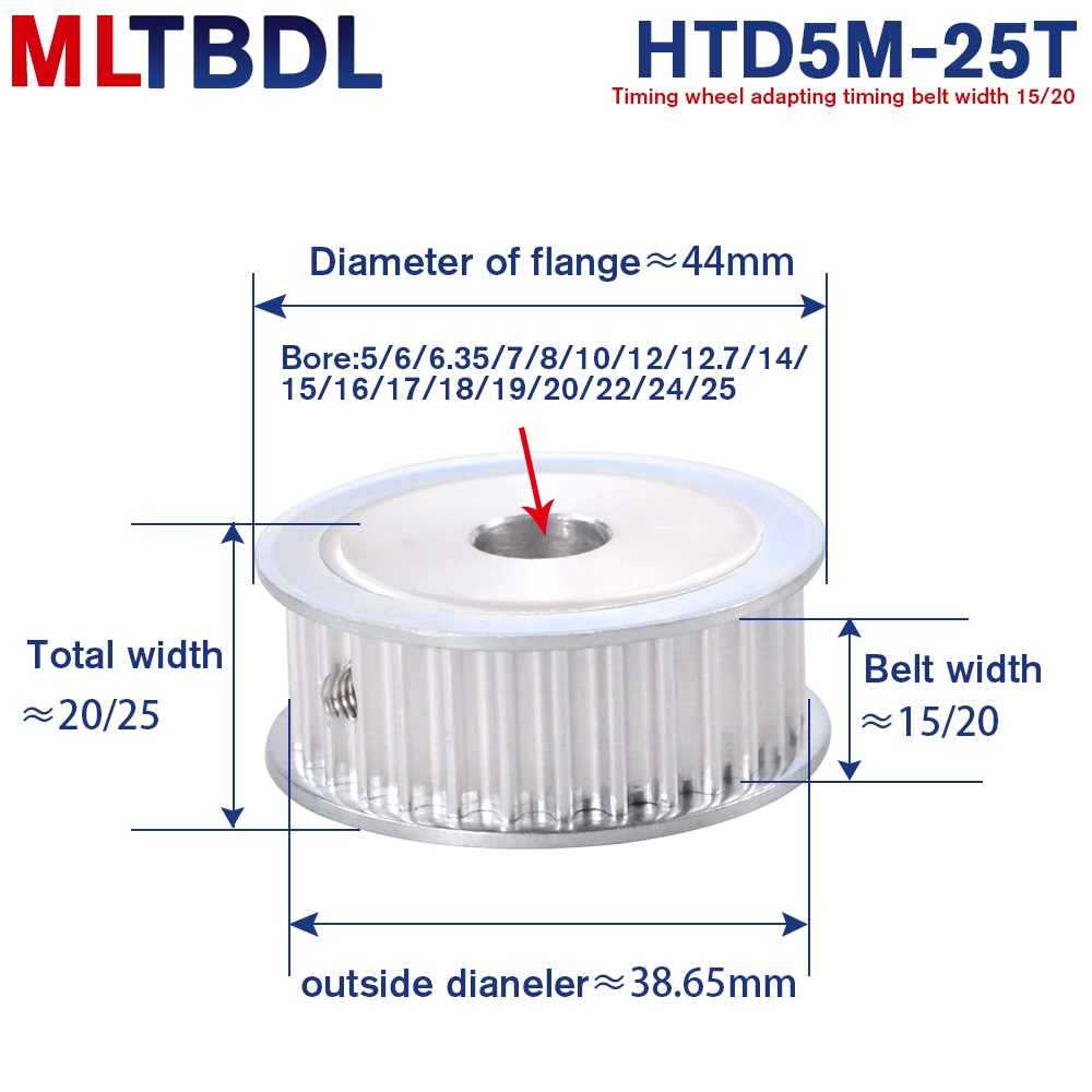 25 Teeth HTD 5M Timing Synchronous Pulley  Bore 5/6/8/10/12/14/15/16/17/19/20/22/24/25mm for Width 15/20mm 5mm Pitc HTD5M 25T AF timing pulley 5m 30t bore 6 6 35 8 10 12 12 7 14 15 16 17 19 20 mm pulley slot width 16 21 mm for width 15 20mm 5m timing belt