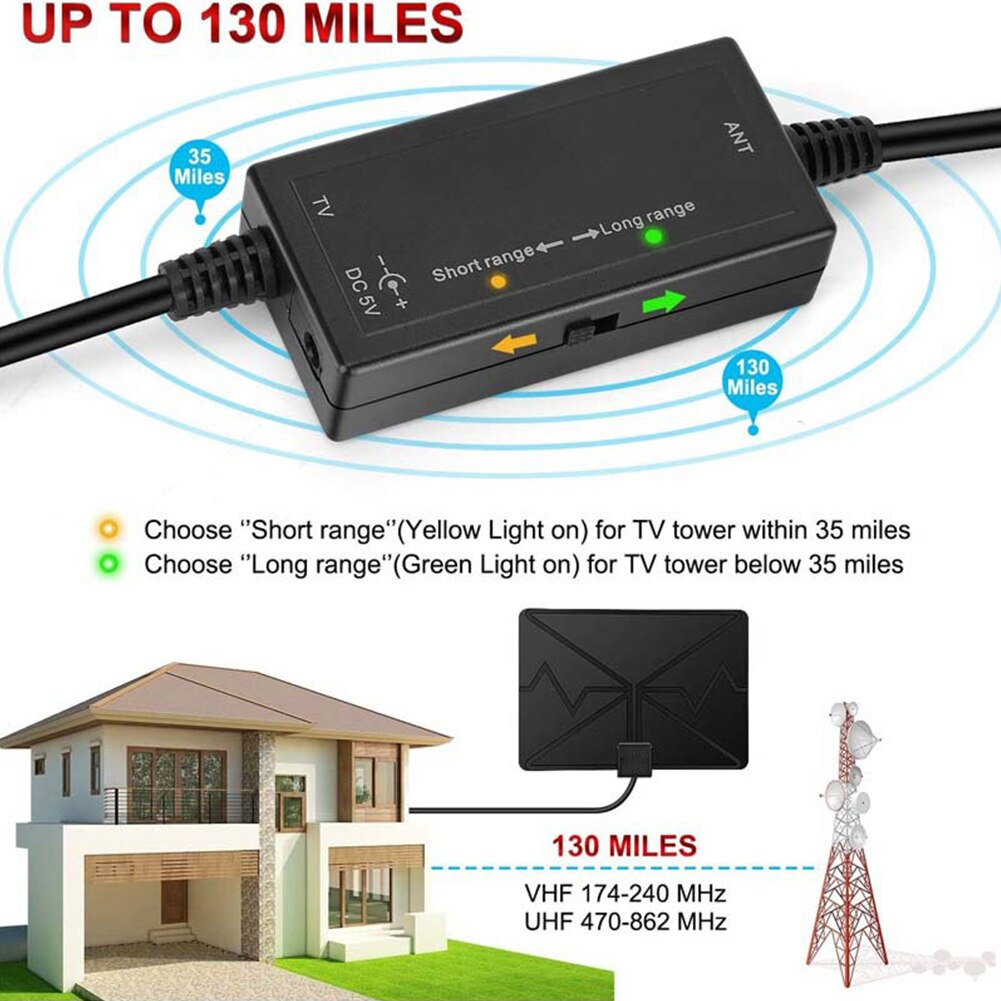 Canal Libre 60 millas PLANO 4K 1080P Antena De TV Digital HDTV interior con amplificador de señal Home Theater Local