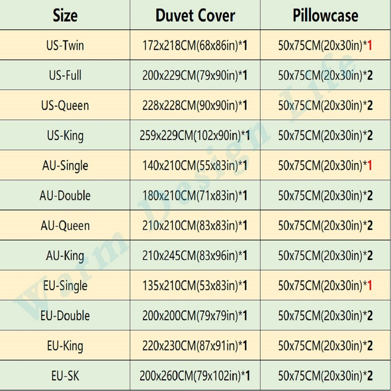 Anime Fairy Tail Bedding Set 3D Print Cartoon Duvet Cover With Pillowcase Queen King Bed Cover Set For Kid Adult Bedroom Decor