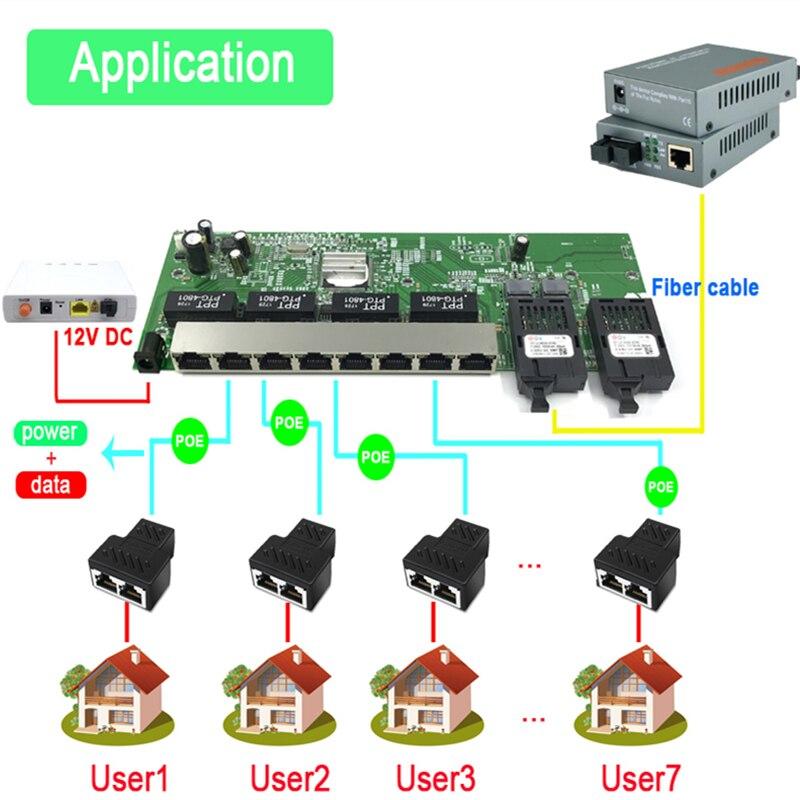 Inversa POE 10/100/1000M Ethernet Gigabit Ethernet de fibra óptica de modo único 8 RJ45 UTP y 2 puerto de fibra óptica SC de SFP3KM