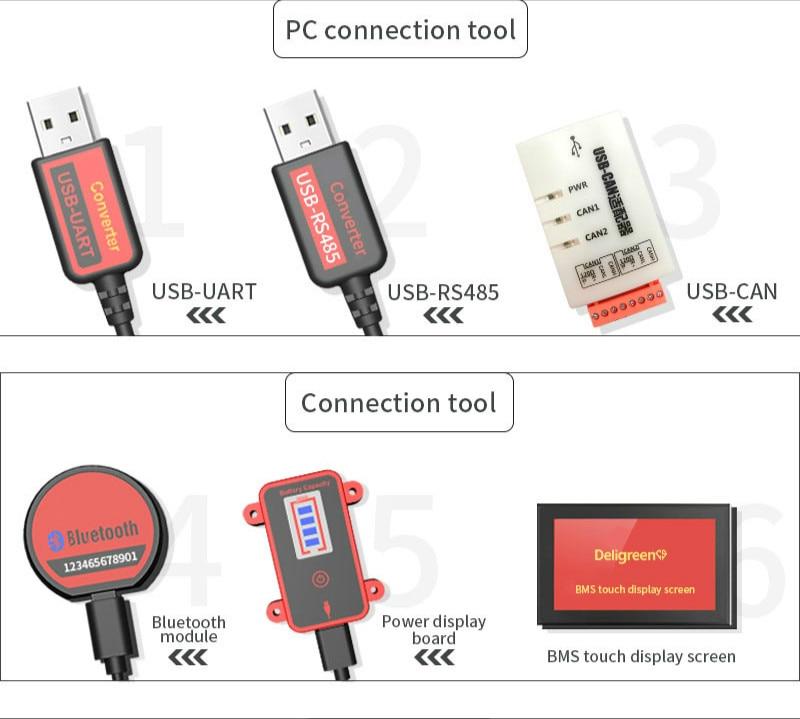 Deligreen Smart BMS parts  Bluetooth module Light board CAN module