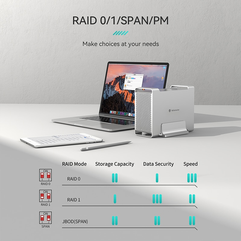 Yottamaster DR2RU3-35 HDD/SSD Case SATA3.0 5Gbps UASP Supported 32TB Max hard disk External USB3.0 Raid Hard Drive Enclosure SSD enlarge